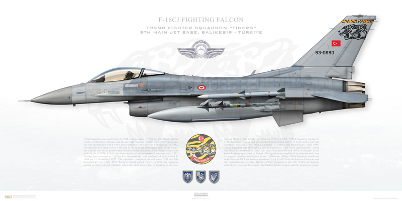 Here's why 'who would win a 1-v-1 air engagement, (Turkish) F-16 or (Syrian) MiG-29?' is a No Go Question