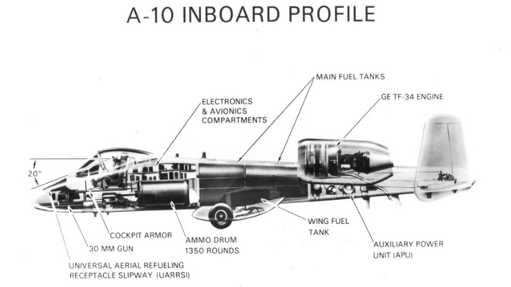 'If the A-10 can't kill a modern tank with its gun, can we just put a bigger gun on it?' Former Hog pilot says: 'No.' Here's why.