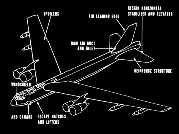 USAF Materiel Command History Office Releases Graphics of Historical efforts to Re-Engine the B-52 Strategic Bomber