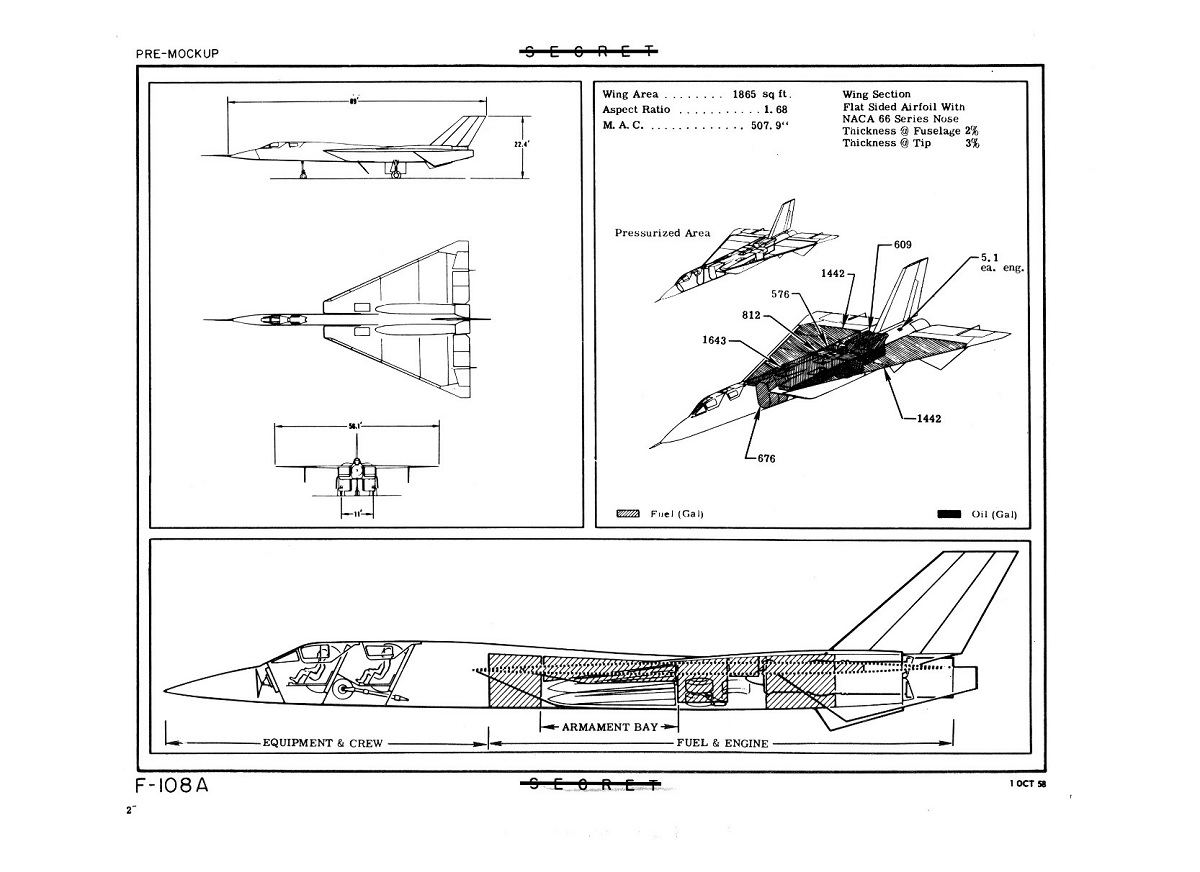 A quick look at the F-108 Rapier, the Mach 3 Interceptor capable to shoot down three bombers in five minutes of combat that never was