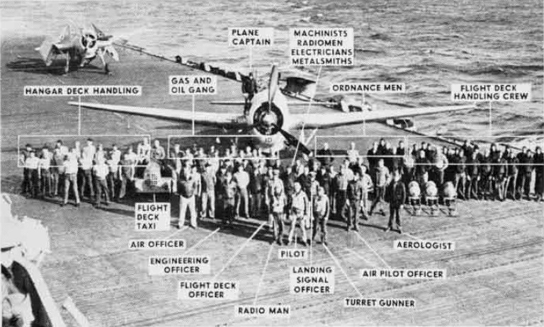 Check out this image of CVW-17 Sailors aboard USS Nimitz recreating a 1943 photo featuring Grumman Avenger aboard USS Card