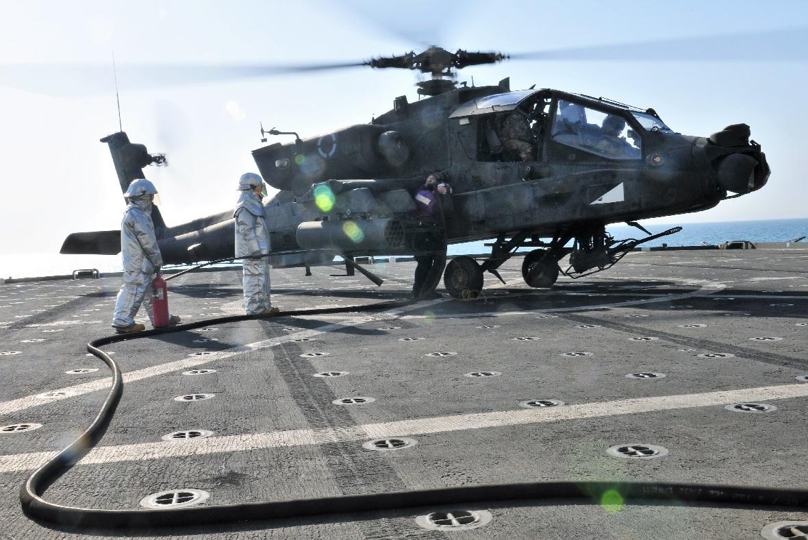 AH-64 Deck Qualifications
