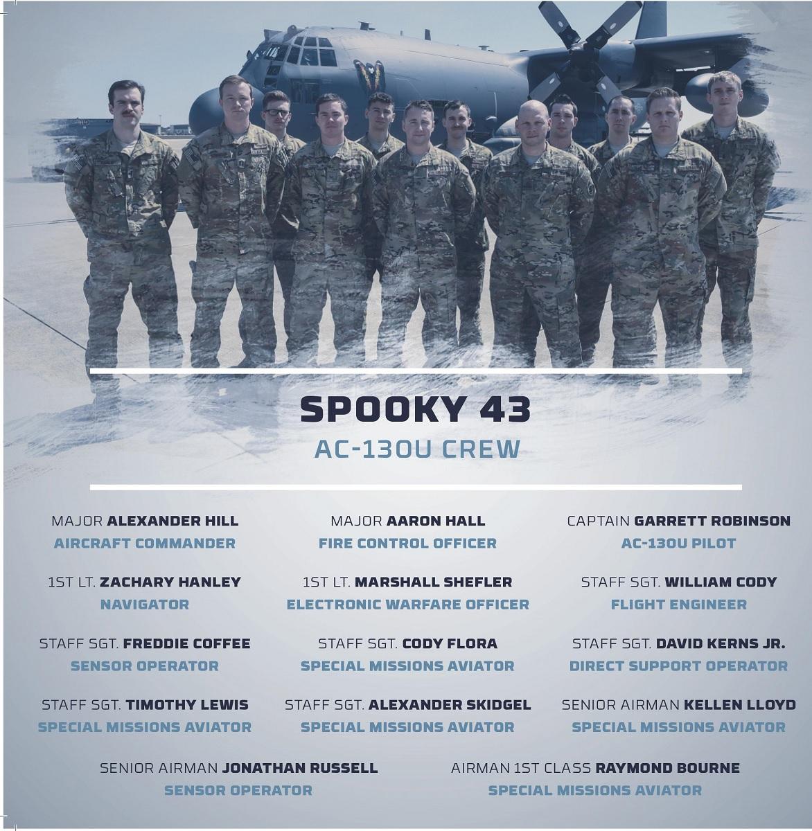 Spooky 43, AC-130U gunship crew