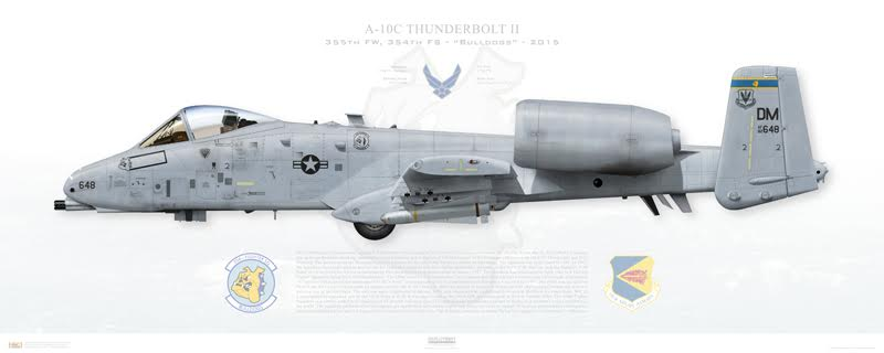 USAF releases request for proposal to re-wing 112 A-10 Thunderbolt IIs