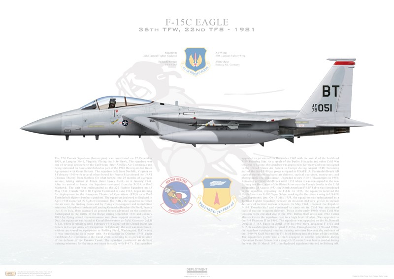 Dogfighting Foxbats: USAF F-15s Vs Iraqi (or Russian?) MiG-25s