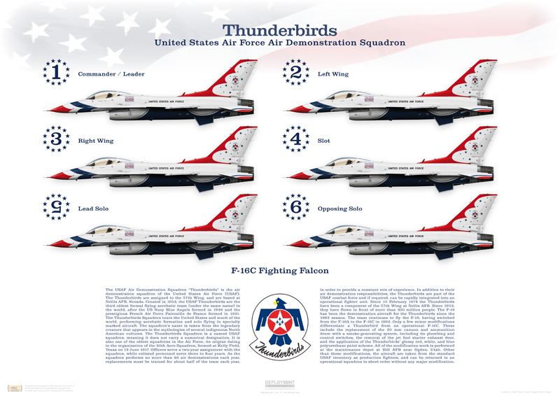 Thunderbirds Maintainer tests positive for COVID-19, Team Cancels performance at Wings Over Warren Airshow