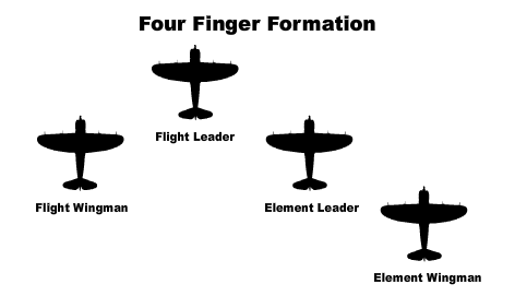 The story of Werner Mölders, the Luftwaffe fighter pilot who conceived the Finger-Four Formation