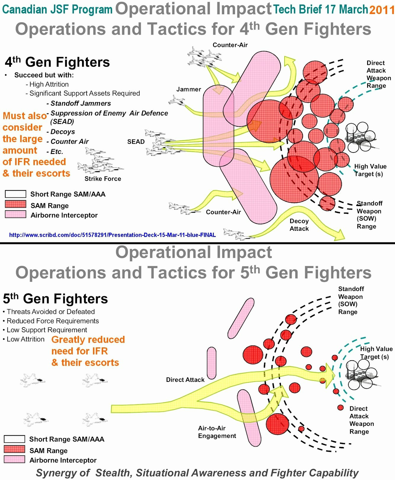 F-35 Vs S-400: how the Lightning II would (theoretically) perform SEAD mission against an integrated AA defense network featuring the S-400